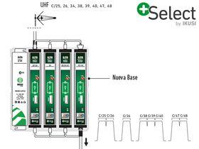 Ikusi SZB+550 Configurable Modular UHF Amplifier